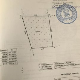 Продам земельну ділянку с. Рудне